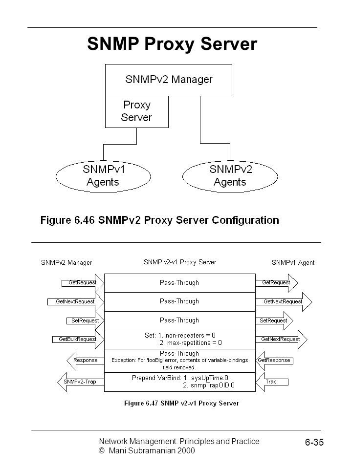 SNMP Proxy Server 6-35 Network Management: Principles and Practice