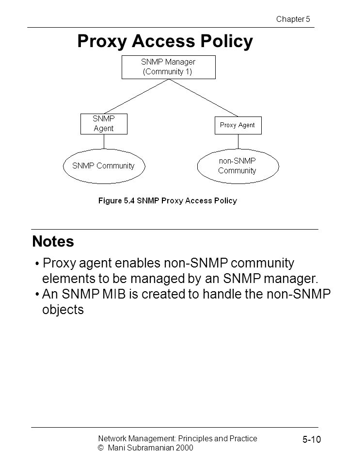 Proxy Access Policy Notes