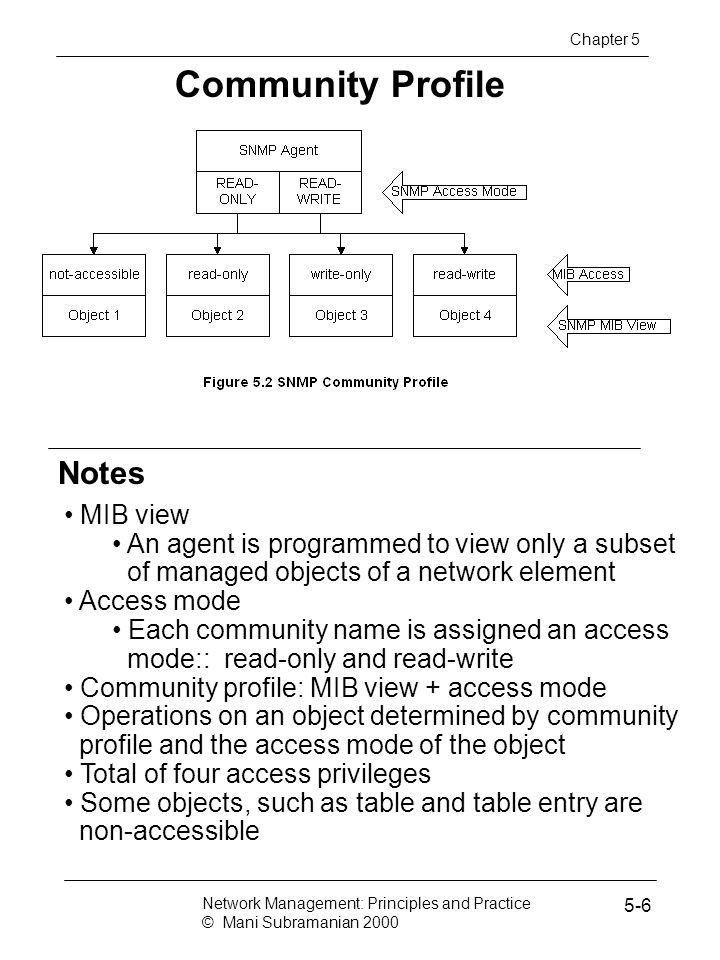 Community Profile Notes MIB view