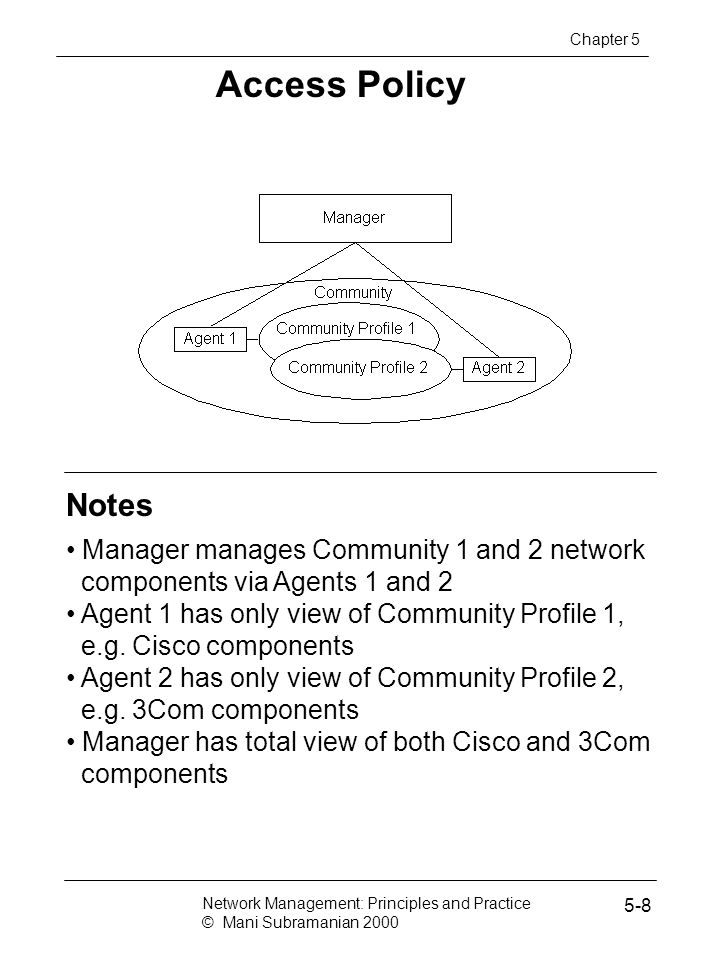 Chapter 5 Access Policy. Notes. Manager manages Community 1 and 2 network components via Agents 1 and 2.