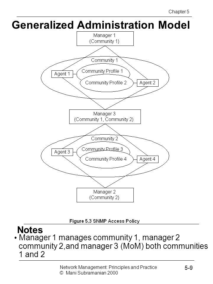 Generalized Administration Model