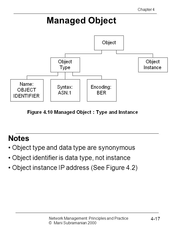 Managed Object Notes Object type and data type are synonymous