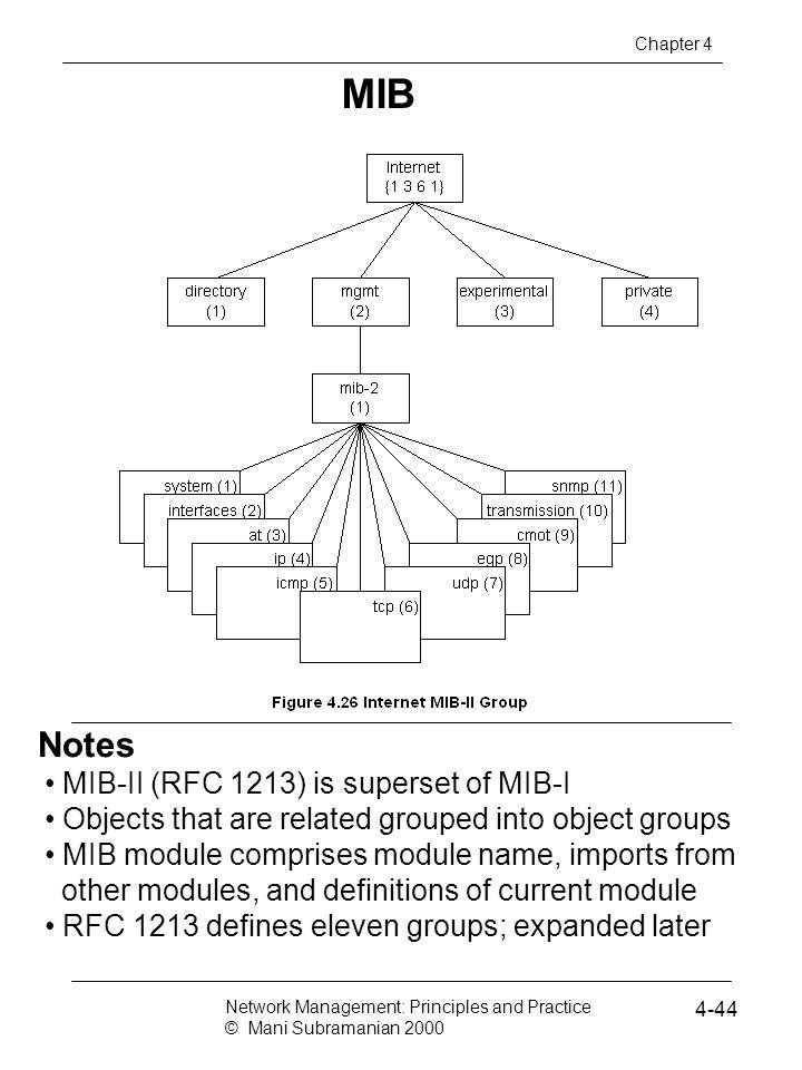 MIB Notes MIB-II (RFC 1213) is superset of MIB-I