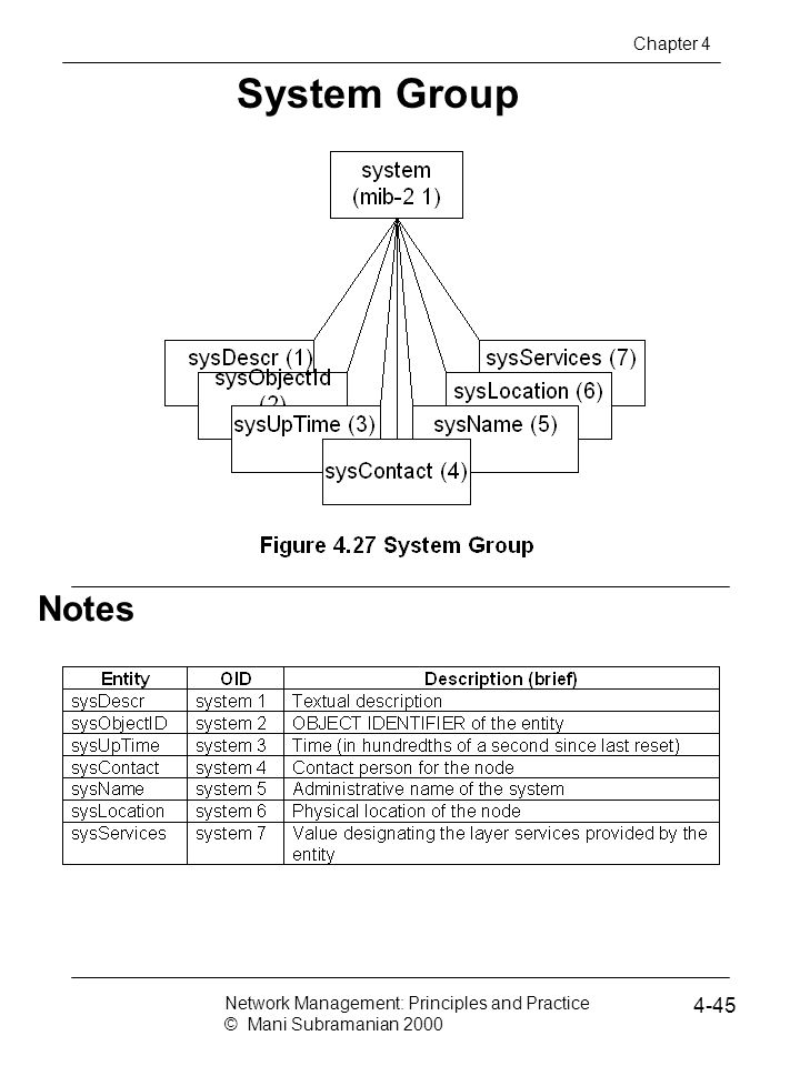 System Group Notes 4-45 Chapter 4