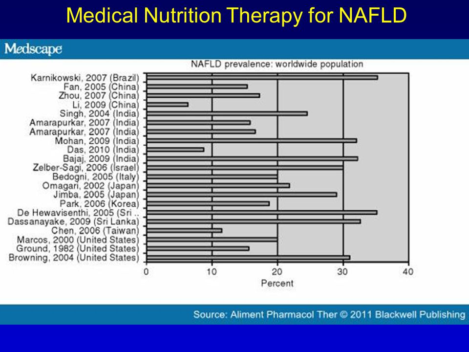 Medical Nutrition Therapy for NAFLD