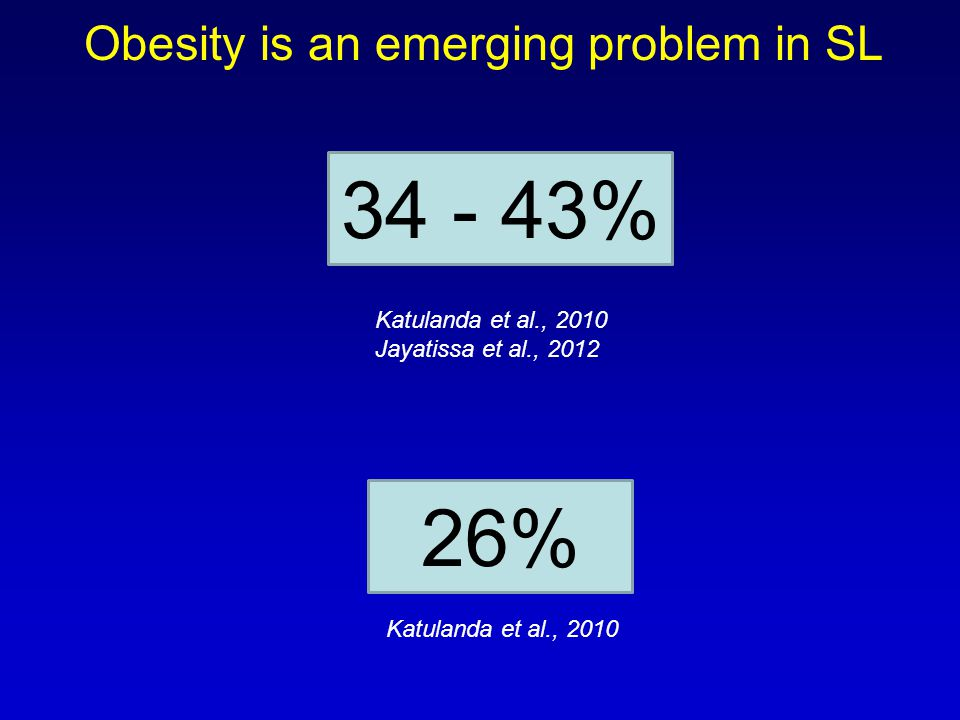 Obesity is an emerging problem in SL