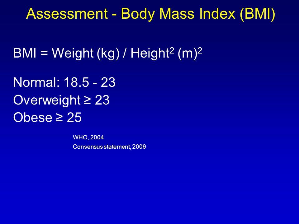 Assessment - Body Mass Index (BMI)