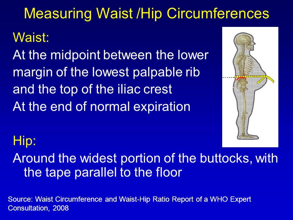 Measuring Waist /Hip Circumferences