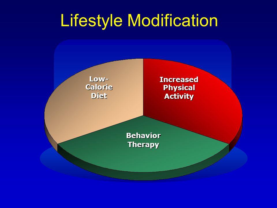 Lifestyle Modification