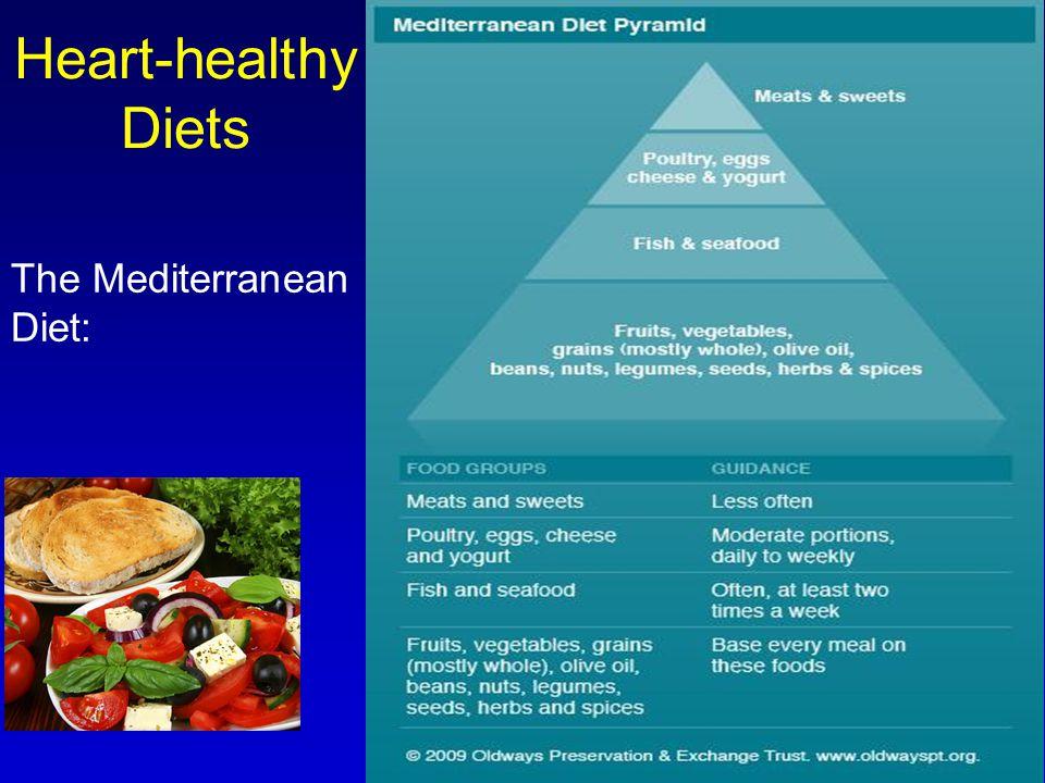 Heart-healthy Diets The Mediterranean Diet: