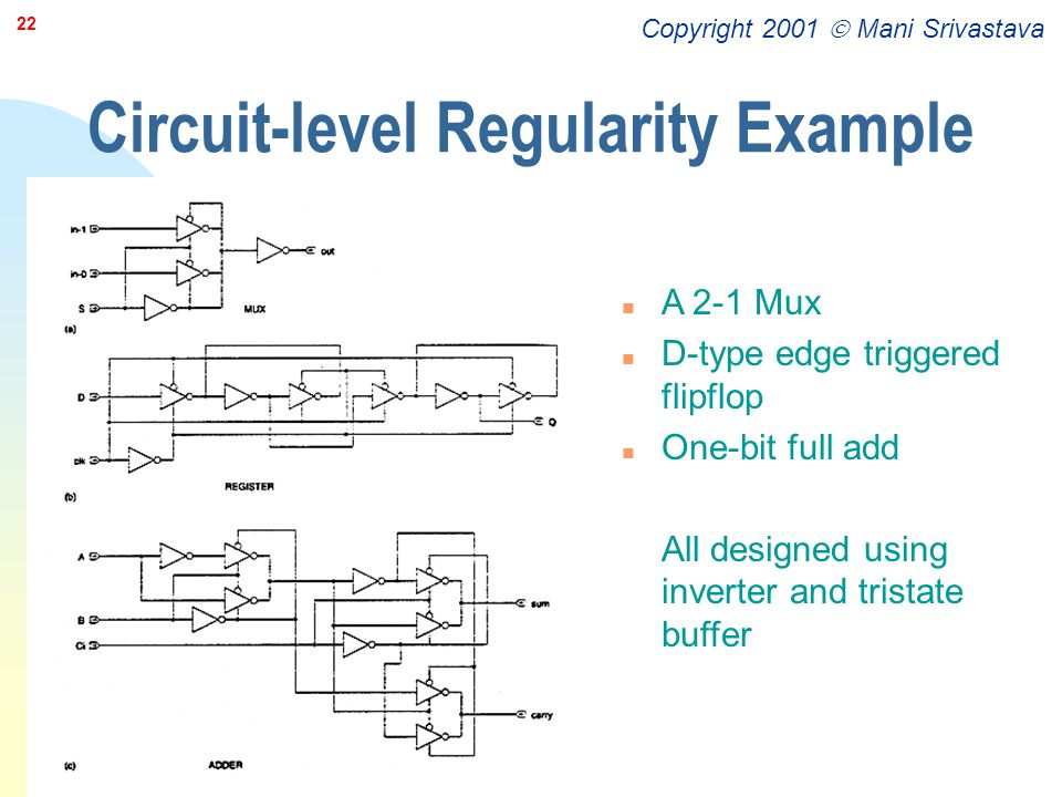 Circuit-level Regularity Example