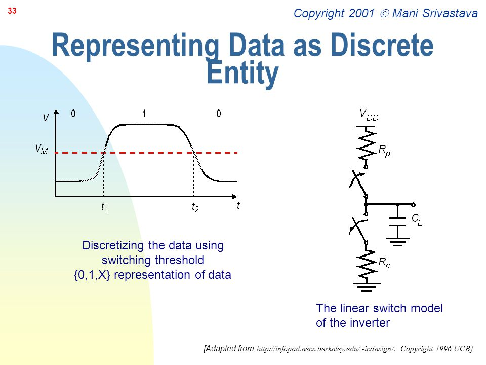 Representing Data as Discrete Entity