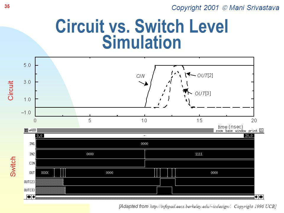 Circuit vs. Switch Level Simulation