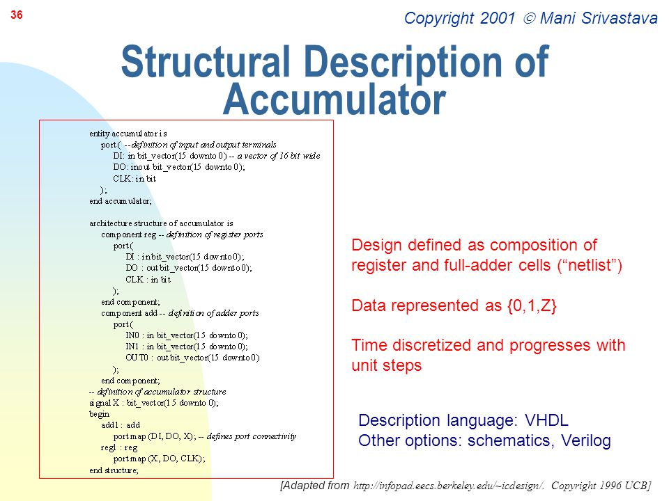 Structural Description of Accumulator
