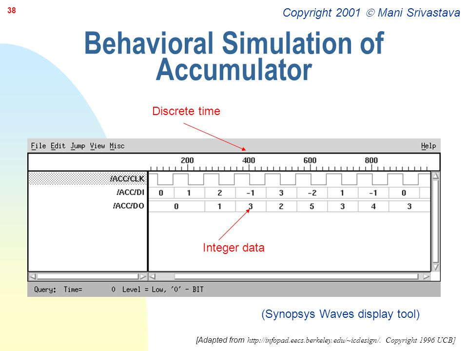 Behavioral Simulation of Accumulator