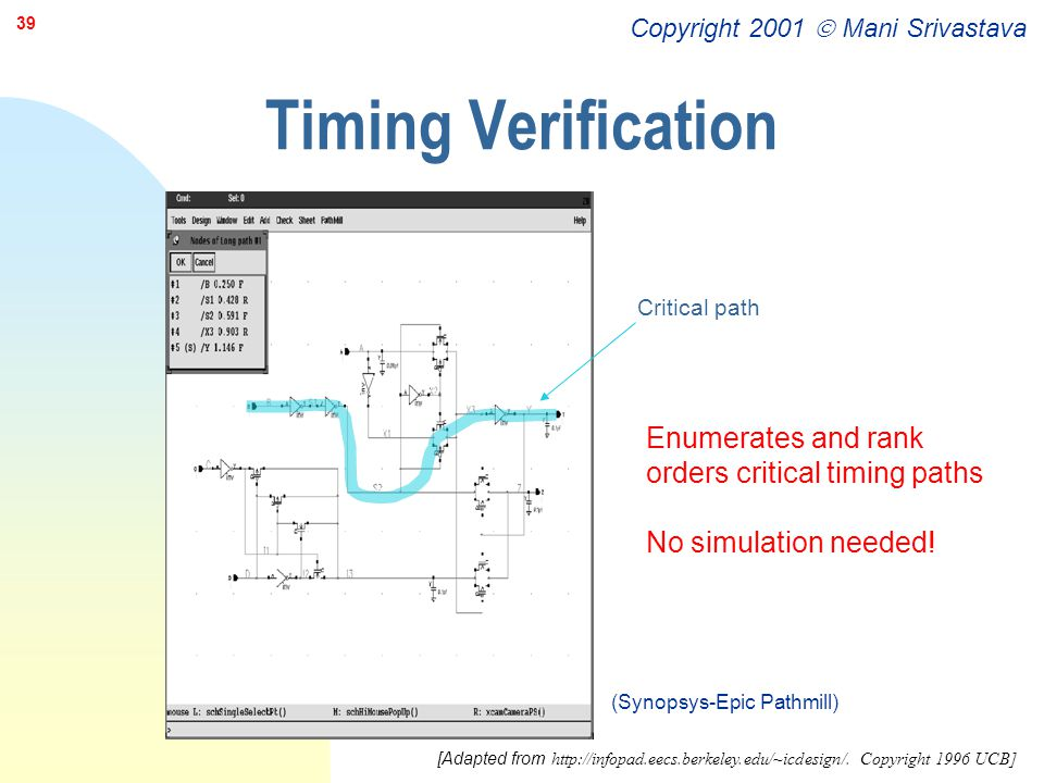 Timing Verification Enumerates and rank orders critical timing paths