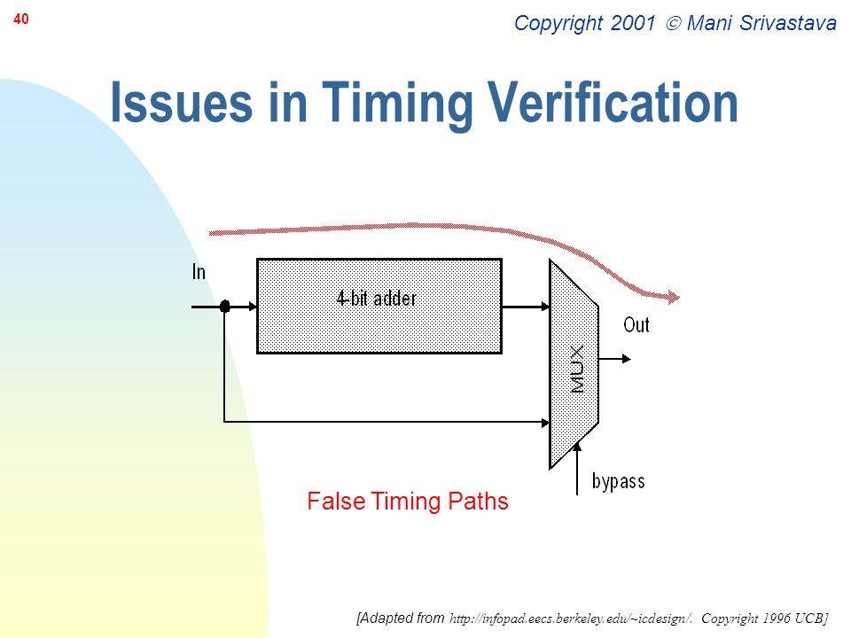 Issues in Timing Verification