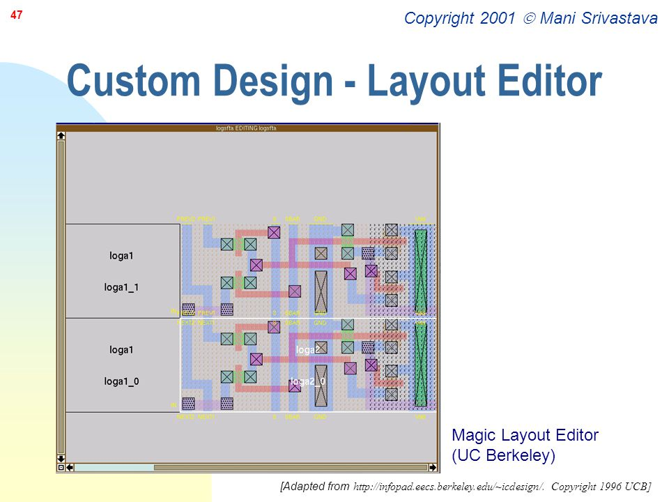 Custom Design - Layout Editor