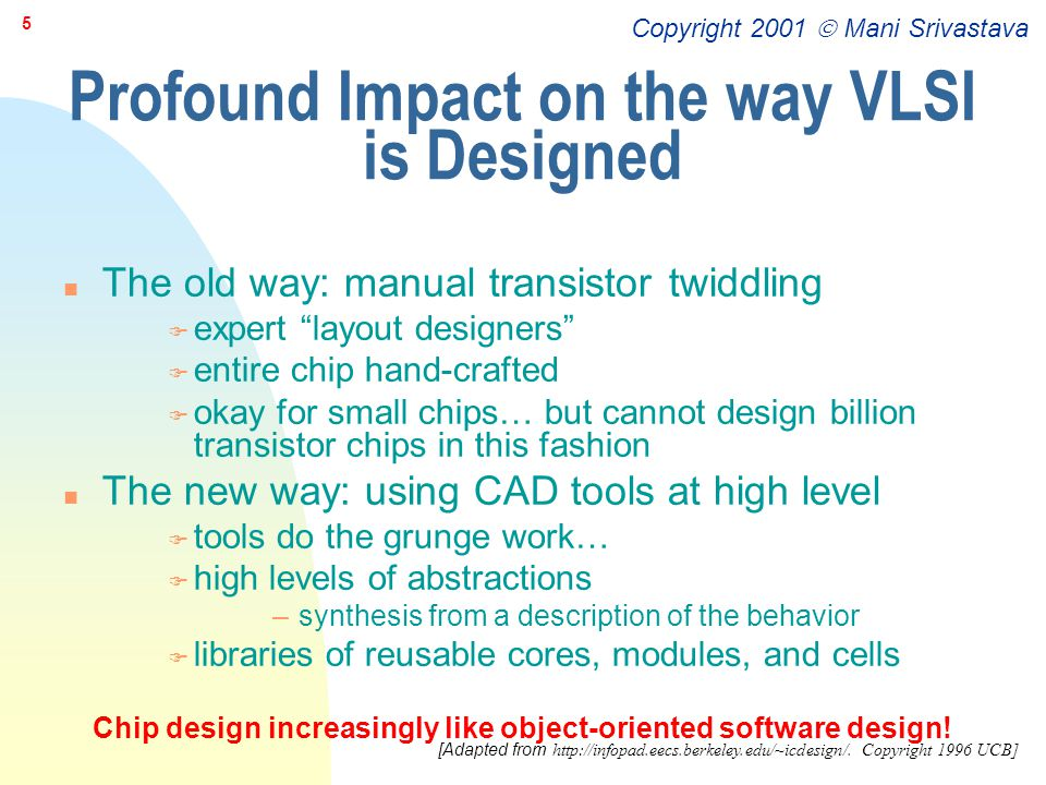 Profound Impact on the way VLSI is Designed