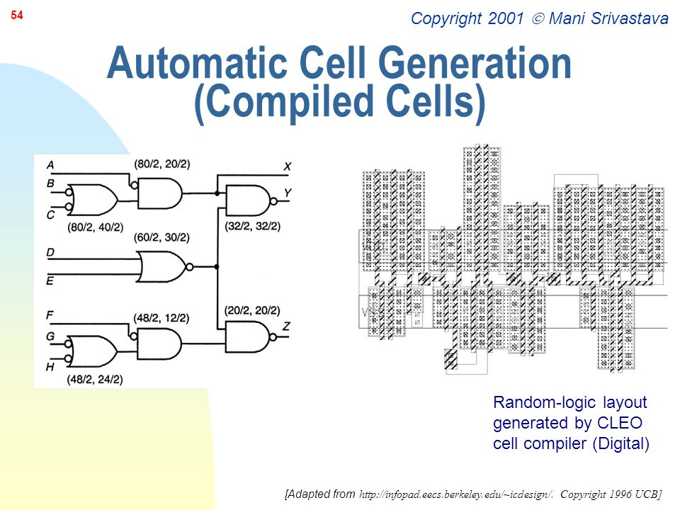 Automatic Cell Generation (Compiled Cells)