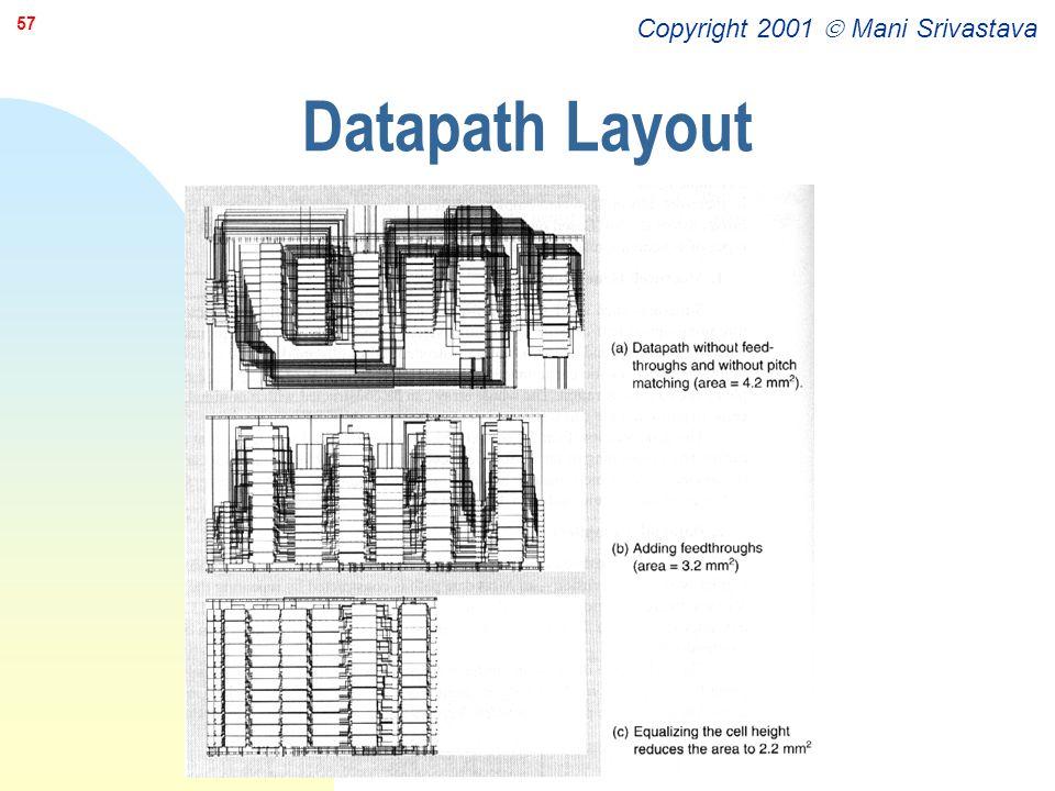 Datapath Layout