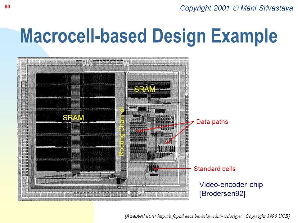 Macrocell-based Design Example