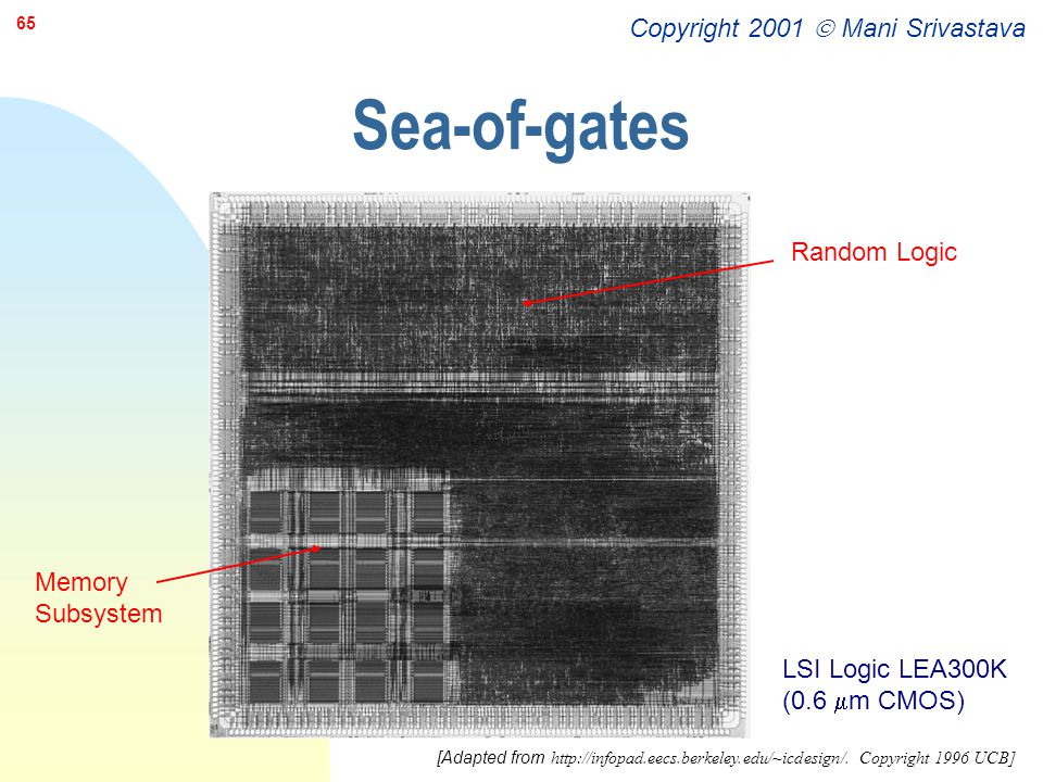Sea-of-gates Random Logic Memory Subsystem LSI Logic LEA300K
