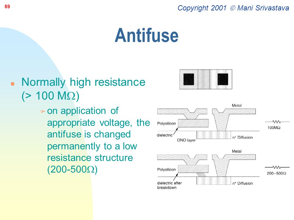 Antifuse Normally high resistance (> 100 M)
