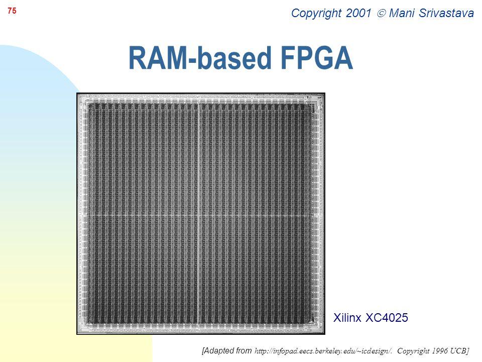 RAM-based FPGA Xilinx XC4025