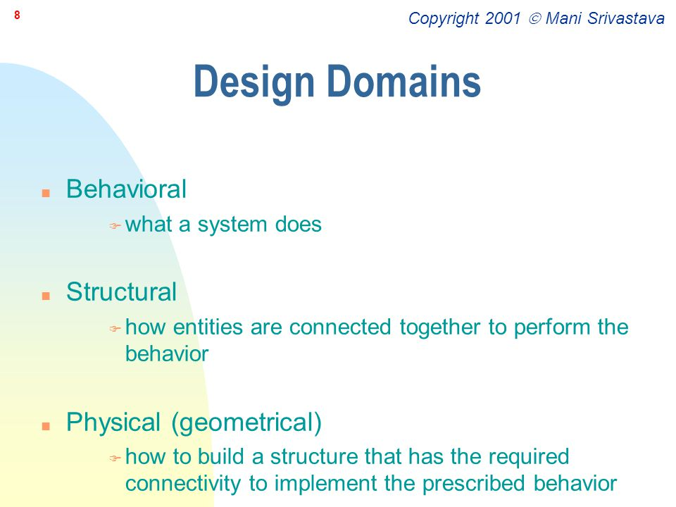 Design Domains Behavioral Structural Physical (geometrical)