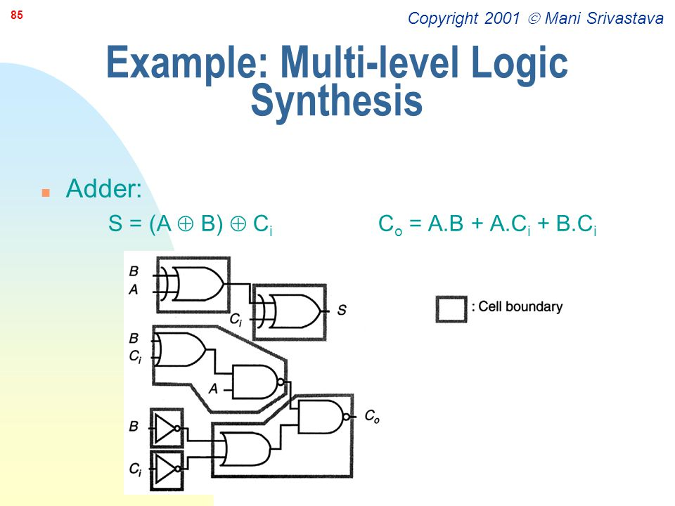 Example: Multi-level Logic Synthesis