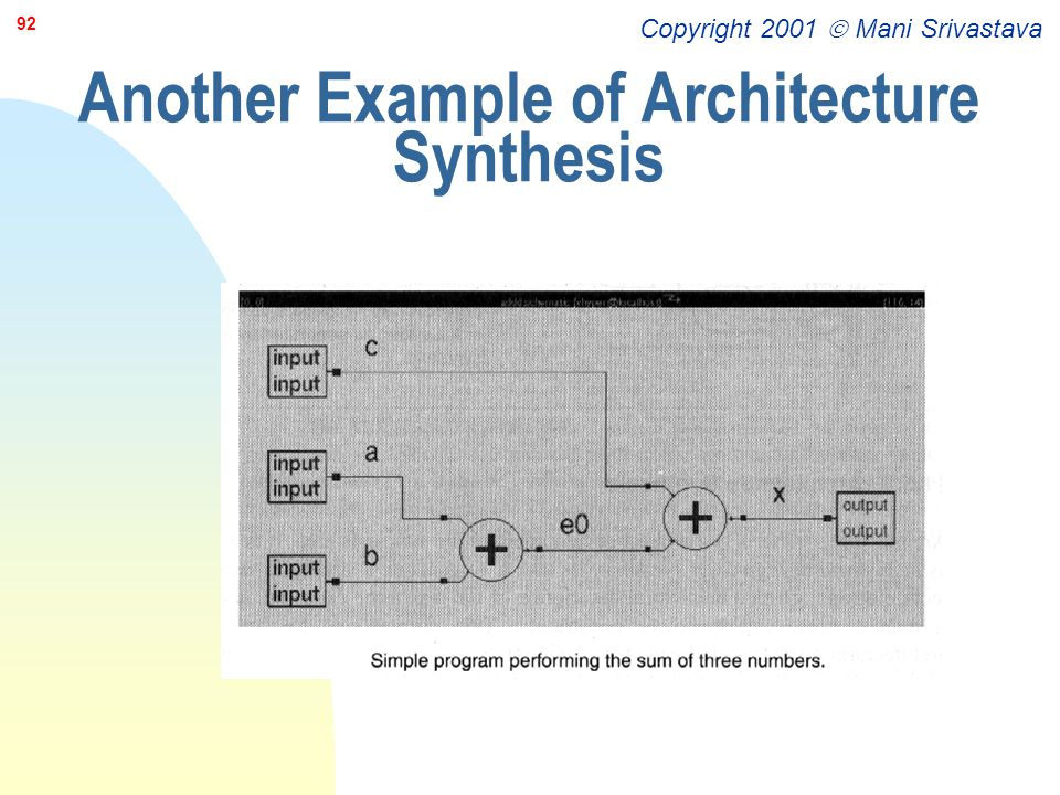 Another Example of Architecture Synthesis
