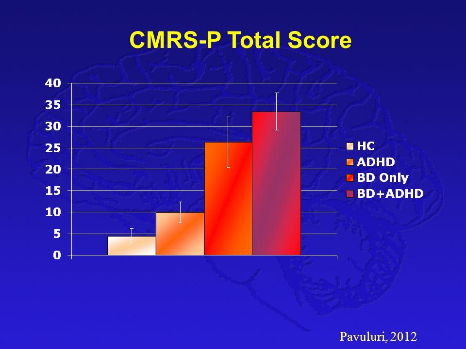 CMRS-P Total Score Pavuluri, 2012