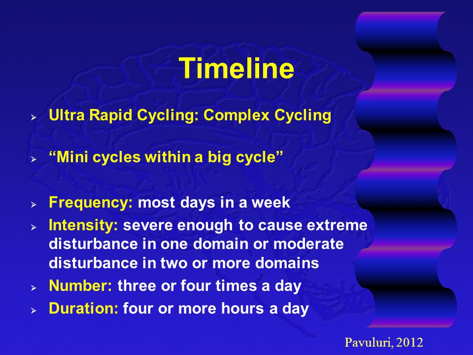 Timeline Ultra Rapid Cycling: Complex Cycling