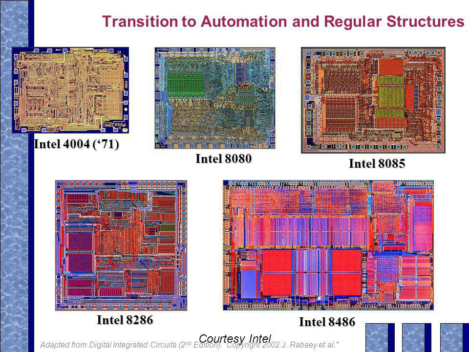 Transition to Automation and Regular Structures