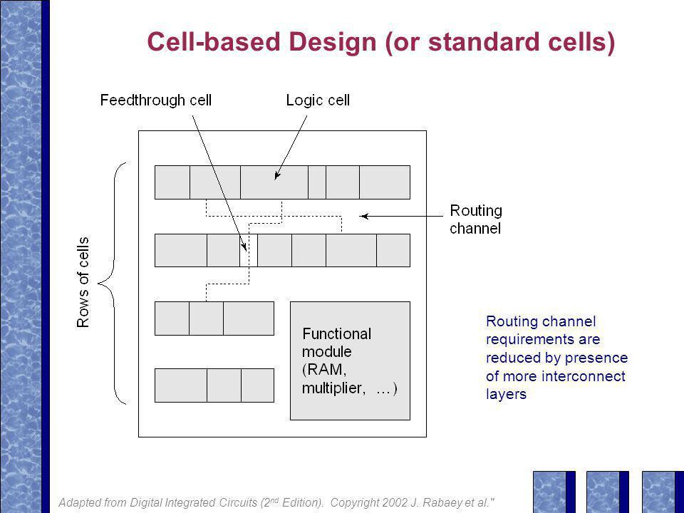Cell-based Design (or standard cells)