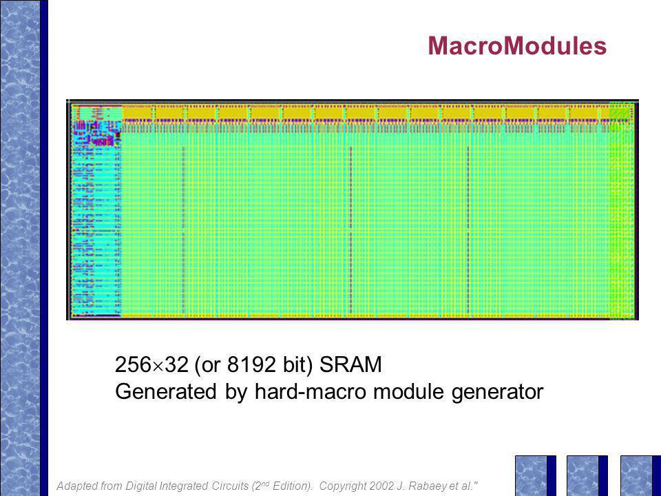 MacroModules 25632 (or 8192 bit) SRAM