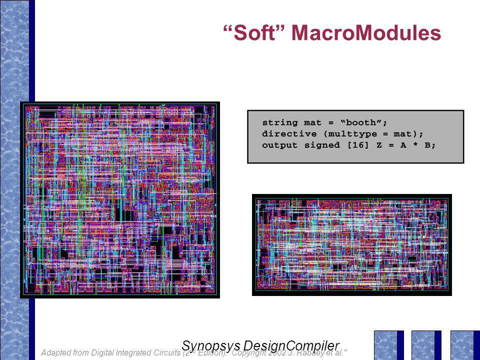 Soft MacroModules Synopsys DesignCompiler