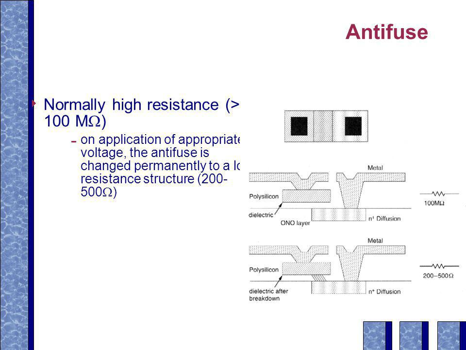 Antifuse Normally high resistance (> 100 M)