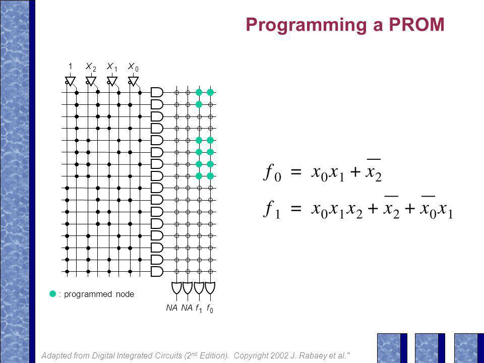 Programming a PROM f 1 X NA : programmed node
