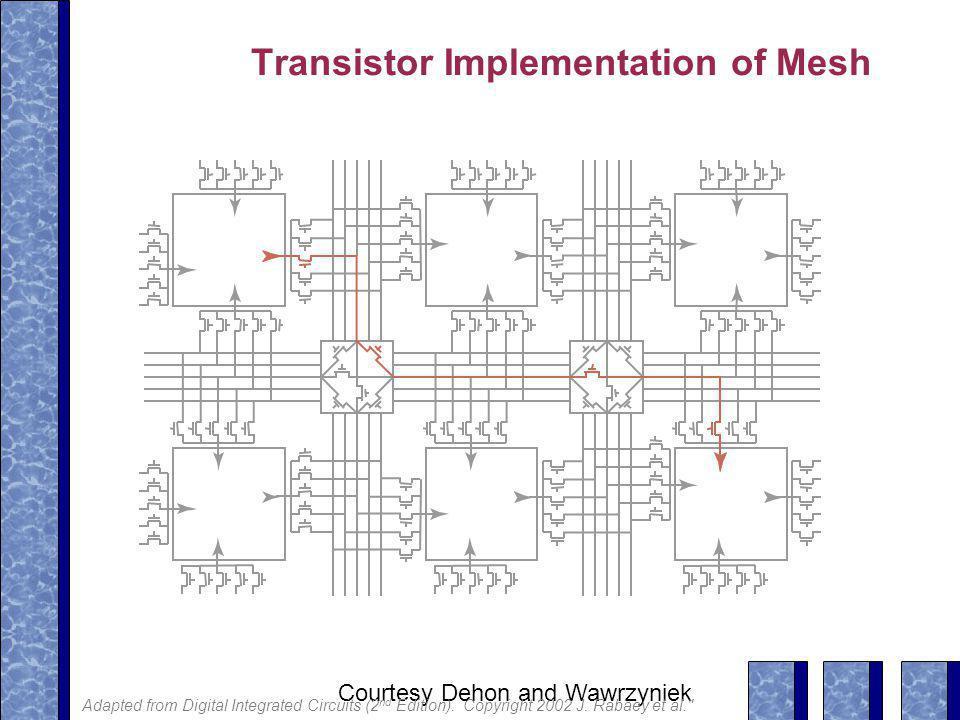 Transistor Implementation of Mesh