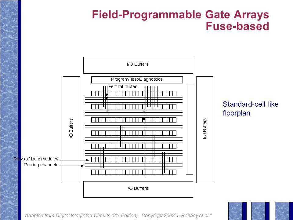 Field-Programmable Gate Arrays Fuse-based