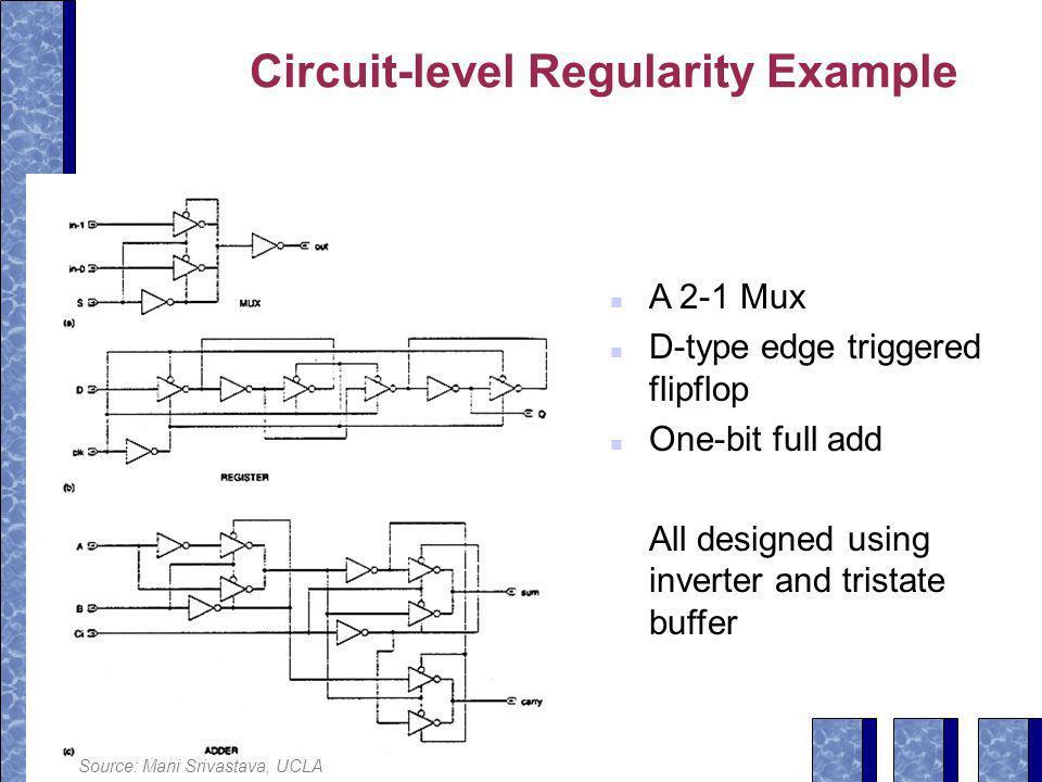 Circuit-level Regularity Example
