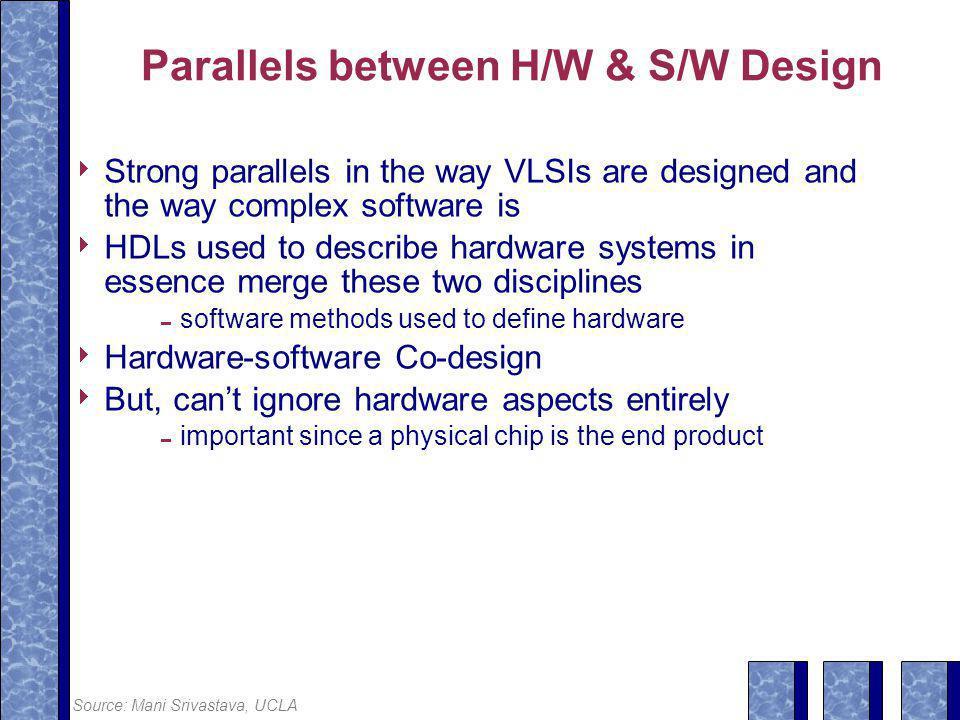 Parallels between H/W & S/W Design