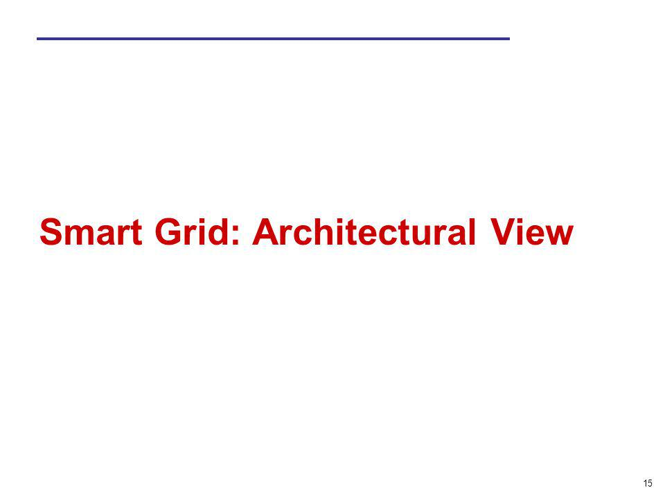 Smart Grid: Architectural View
