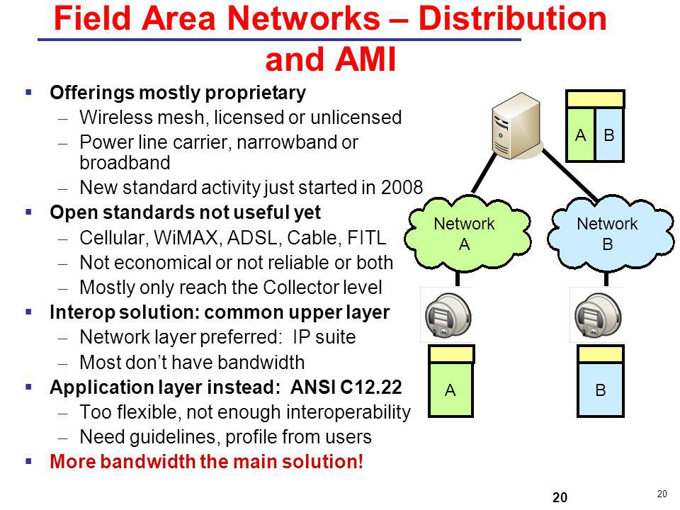 Field Area Networks – Distribution and AMI