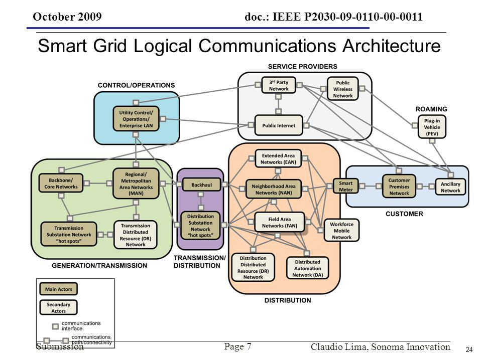 Smart Grid Logical Communications Architecture