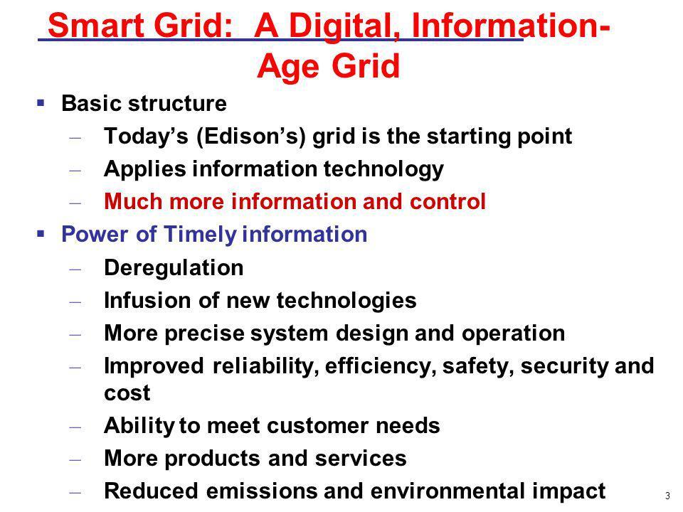 Smart Grid: A Digital, Information-Age Grid