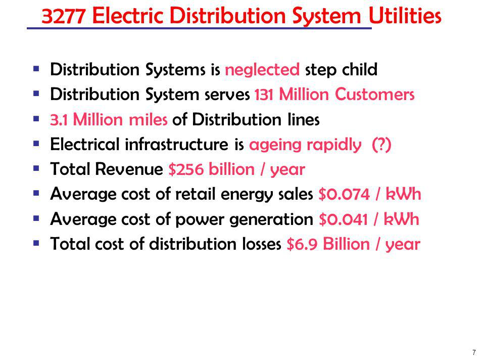 3277 Electric Distribution System Utilities