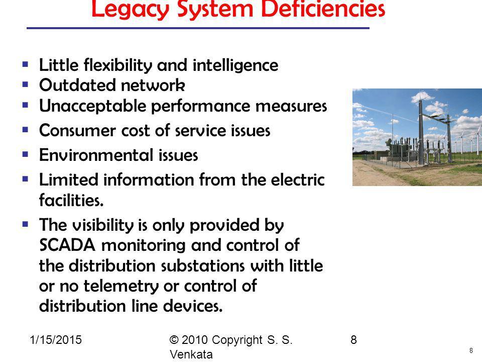 Legacy System Deficiencies